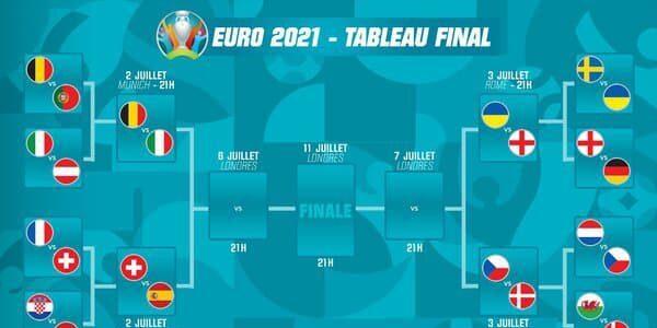 Euro-2021 : Les affiches des quarts de finale - JOURNAL L ...